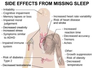 side_effects_from_missing_sleep